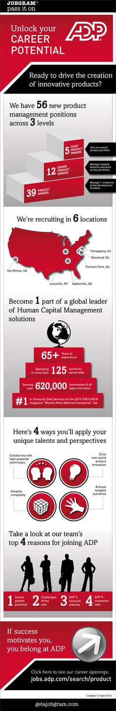Motivated to join a global leader in Human Capital Management solutions? ADP serves about 620,000 organizations in more than 125 countries. ADP has created 56 new product management positions over three levels at six locations. For more information and to apply visit http://jobs.adp.com/search/product. Qualified candidates that are interested in innovative Product careers at ADP can also contact Debbi Kritzman at debbi.kritzman@adp.com  #careers #jobs #opportunities #betterfuture.