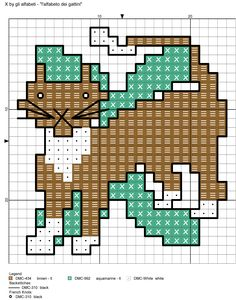 alfabeto dei gattini X