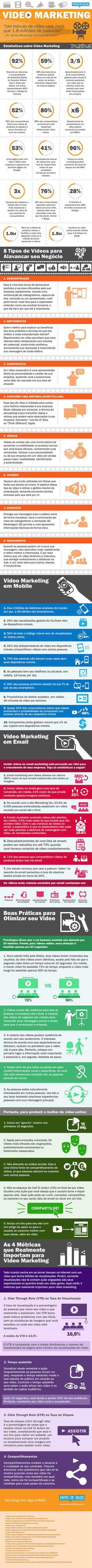 VdB VideoMarketing 600px [Infográfico] Video Marketing: Um minuto de vídeo vale mais que 1.8 milhões de palavras!