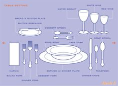 How to set the table. Heidi D