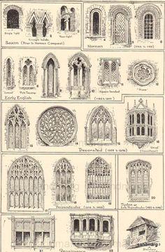 Types of Windows Middle Ages Tudor Renaissance. Renaissance Art