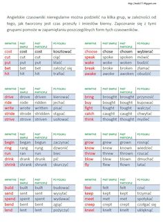 English Language Learning, Teaching English, English Words, English Grammar, Learn Polish, Polish Language, English Vocabulary, Juki, School Hacks