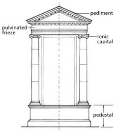 1000 images about house plans on pinterest colonial for Gable pediments for sale