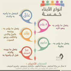 أنواع الأبناء خمسة