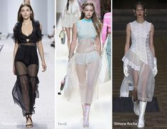 Spring/ Summer 2017 Fashion Trends: Transparency/ See-Through Clothing