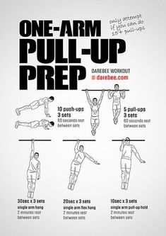 One-Arm Pull-Up Prep workout. Pull Up Workout, Gym Workout Tips, Street Workout, Boxing Workout, Workout Challenge, Pull Up Bar Workouts, Workout Women, Workout Fitness, Calisthenics Workout Routine
