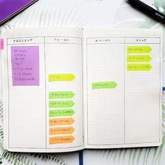 Bullet Journal Workout, Bullet Journal Goals Page, Bullet Journal Notebook, Bullet Journal Ideas Pages, Bullet Journal Inspiration, Journal Pages, Journals, Bullet Journal Project Management, Organization Bullet Journal