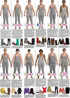 Fashion Swap Party Blog: Body Shapes de Trinny & Susannah