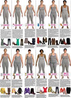 Fashion Swap Party Blog: Body Shapes de Trinny & Susannah