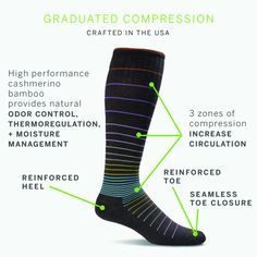 The Anatomy of Compression Socks - How do compression socks work? What is a sandalfoot or a balloon toe? What's the difference between a reciprocated and reinforced heel? This blog post covers aspects of compression socks to help you find the most beneficial compression sock for you.