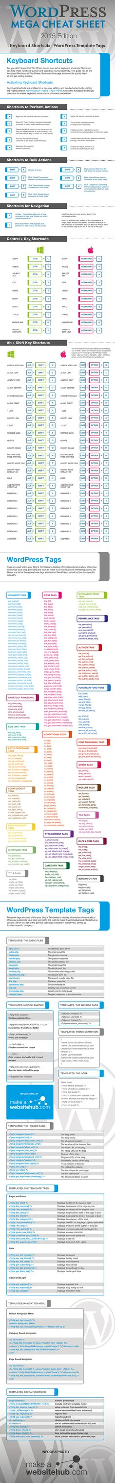 #WordPress Mega Cheat Sheet #infografía vía @ceslava