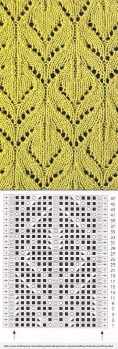 Lace Knitting Pattern with chart: