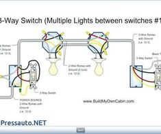 Electrical Switch Wiring, 3 Way Switch Wiring, Electrical Symbols, Electrical Layout, Electrical Plan, Electrical Wiring Diagram, Hog Wire Fence, Fence Gate