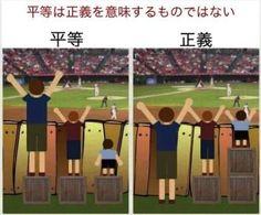 平等と正義