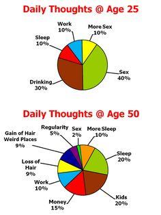 How true!  From www.technicallyfunny.com wwwtechnicallyfunnycom, funni, true, blog