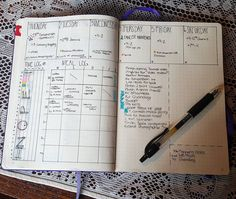 """weekly layout """"Feb 3 - I'm all about the I realized I stress out a lot less when I can lay out my list for the whole week and cross out tasks as my…"""" Bullet Journal Essentials, Bullet Journal Inspiration, Journal Ideas, Agenda Planning, Journal Notebook, Planner Journal, Dear Diary, Too Cool For School, Stressed Out"""