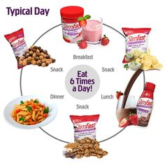 The SlimFast Plan Drink it off, blend it off, and snack it off! How you lose weight and keep it off is up to you! Whatever your day throws at you and no matter