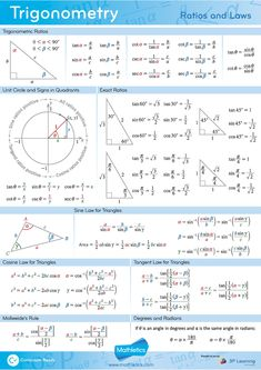 Algebra Formulas, Physics Formulas, Physics And Mathematics, Differentiation Formulas, Mathematics Geometry, Gcse Math, Maths Algebra, Math Math, Math Formula Chart
