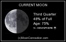 Moon Phase Waxing Or Waning Current Moon Phase Spiritual