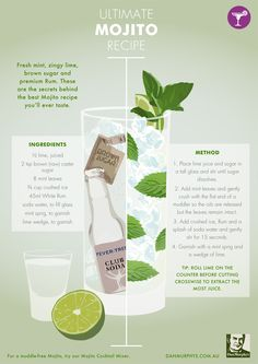 Afbeelding van https://www.danmurphys.com.au/media/DM/Media/static/LiquorLibrary/09Cocktails/Infographics/ultimate_mojito_infographic.jpg.