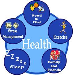 Good Health.... #healthtips #healthyliving