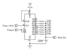 Wideband square wave signal generator composed of CD4046