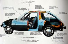 AMC Pacer.... I want one!