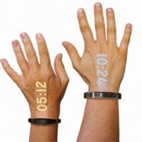 Ritot - the projection watch.