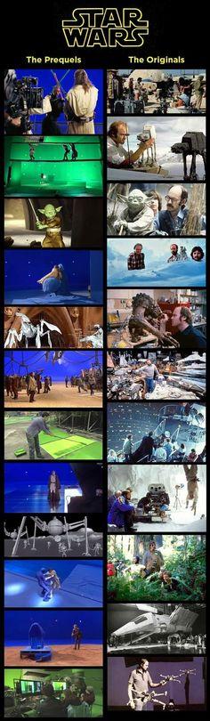 Start Wars: Prequels vs. Originals#funny #lol #lolzonline