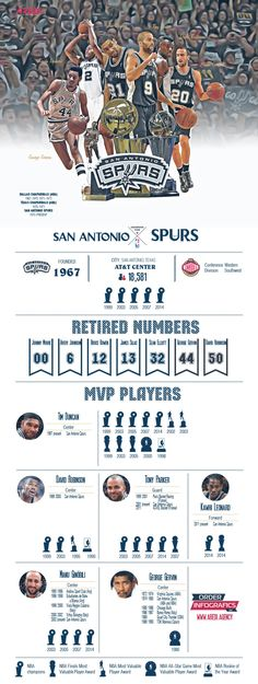 San Antonio Spurs, infographic, art, sport, create, design, basketball, club…