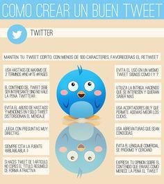Cómo crear un buen tweet vía: http://www.mireiallobera.com #infografia #infographic #socialmedia
