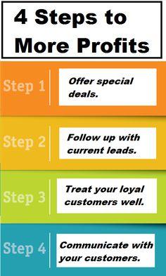 4 Steps to More Profits