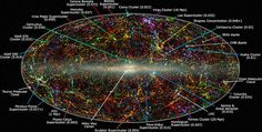 Vista Panorámica del cielo en el espectro infrarrojo cercano — La localización del Gran Atractor queda indicada por la flecha azul abajo a la derecha.