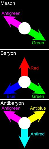 a hadron is a composite particle made of quarks held together by the strong…