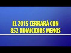 Cifras de seguridad en Honduras 2015