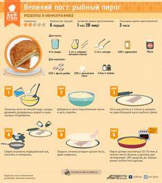Великий пост: рыбный пирог | Рецепты в инфографике | Кухня | АиФ Украина