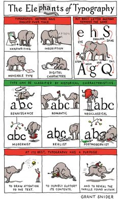 You might think that typography is a simple field, but Robert Bringhurst, the author of The Elements of Typographical Style, would disagree. Grant Snider of Incidental Comics has just read that book. He's summarized it with helpful elephants. Typography Love, Typography Letters, Graphic Design Typography, Hand Lettering, Yearbook Class, Yearbook Ideas, Illustrations, Writing Inspiration, Design Inspiration
