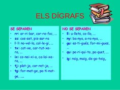 Catalan Language, Valencia, Catio, School, Creative Writing, Learning, Songs, Reading, Spanish