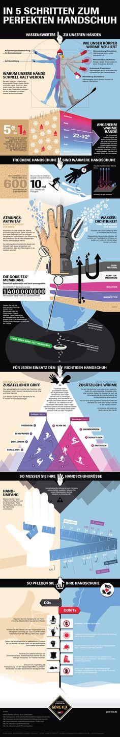 infografik_handschuhe