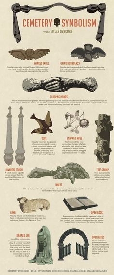 Visual Guide to Common Cemetery Symbols Here's what they're trying to tell you. - A Visual Guide to Common Cemetery Symbols La Danse Macabre, Old Cemeteries, Graveyards, Cemetery Art, Cemetery Headstones, Writing Inspiration, Paranormal, Mythology, Creepy