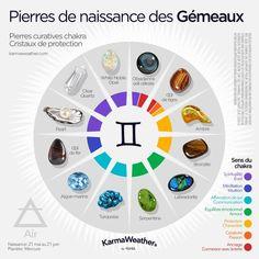 Pierres de naissance des Gémeaux | #PierreChakra #PierreProtectrice #PierreZodiaque #PierreNaissance #PierreSigneAstrologique