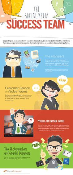 The Social Media Success Team #infographic