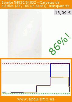 Esselte 54830/54832 - Carpetas de plástico (A4, 100 unidades), transparente (Productos de oficina). Baja 86%! Precio actual 18,09 €, el precio anterior fue de 132,88 €. http://www.adquisitio.es/esselte/sichth%C3%BCllen-standard-din