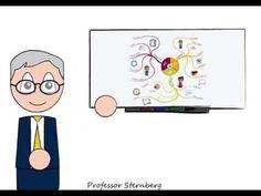 Denkvaardigheden (Sternberg)  | Stimulerend signaleren | Informatiepunt Onderwijs & Talentontwikkeling (SLO)