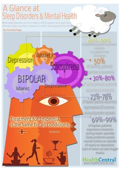 Sleep Disorders are at the forefront again in mental health news with a new study linking the two. sleep and mental health infographic Sure, you feel that catching those precious zzzzz's is… Sleep And Mental Health, Mental Health News, Brain Health, Mental Health Awareness, Kids Health, Health Tips, Mental Disorders, Bipolar Disorder, Le Web