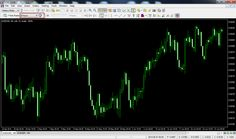 Have you ever wanted to use a custom timeframe on Forex? How about the 8-hour or 3-minute timeframes? You can create any imaginable one easily with a proper Forex training software.