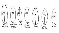 Board(körper)größen