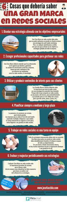 infografia_gran_marca_redes_sociales.jpg (800×2390)