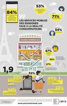 [Infographie] Les services mobiles des enseignes face à la réalité consommateur