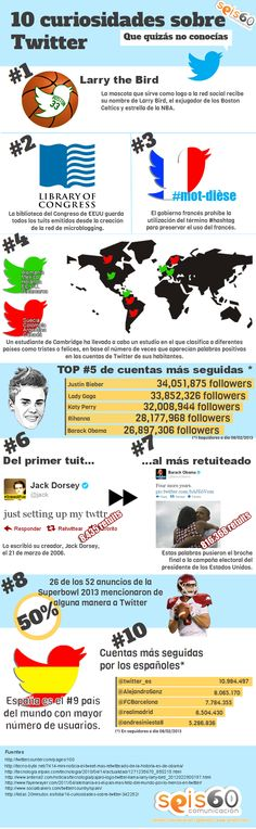 10 curiosidades sobre Twitter que quizás no conozcas #infografia en español